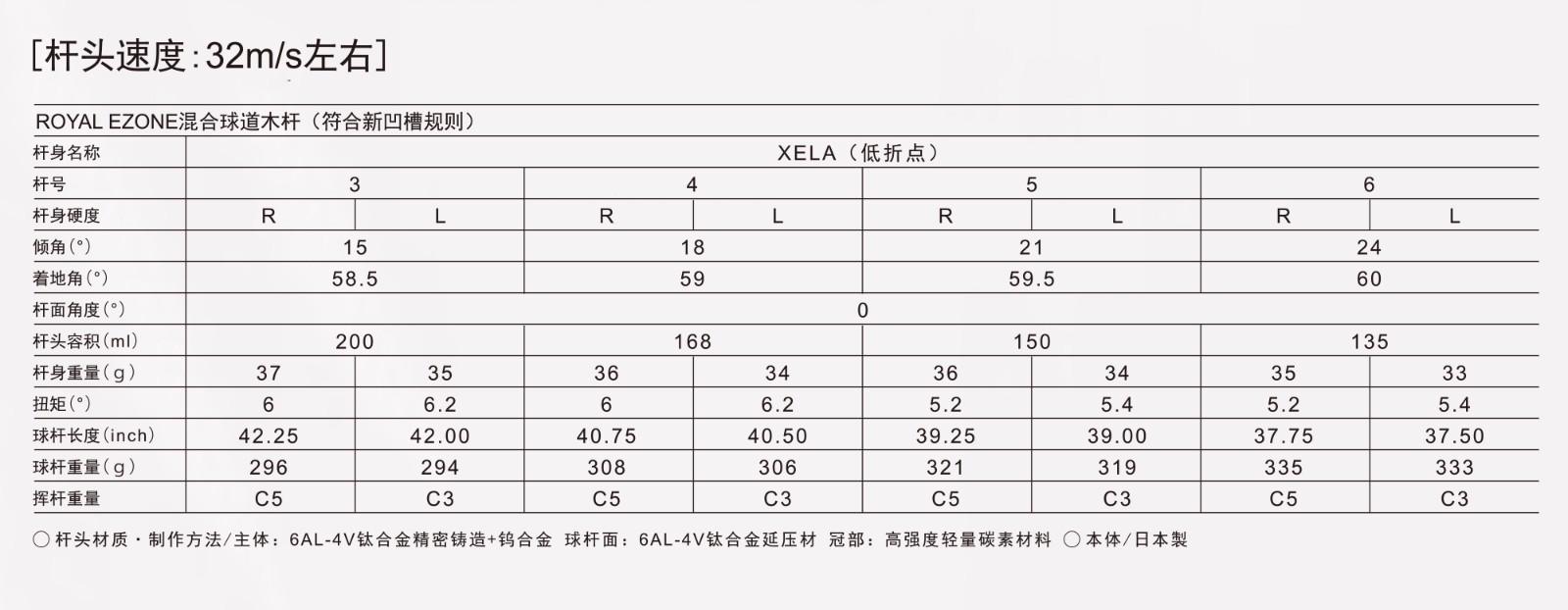 Royal EZONE 球道木.jpg